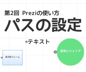 Prezi(プレジ)パスの使い方